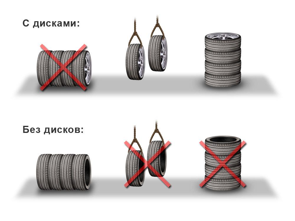 Как хранить шины 2.jpg